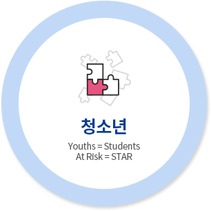 청소년 Youths = Students, At Risk = STAR